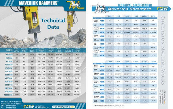 Maverick Hammers